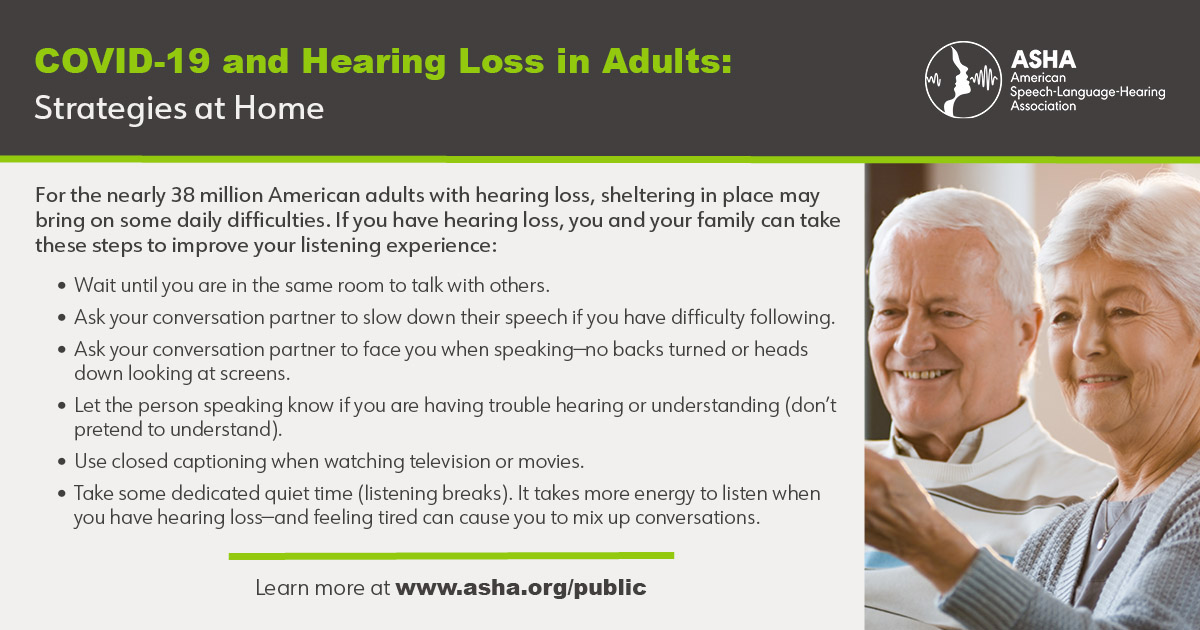 COVID-19 and Hearing Loss
